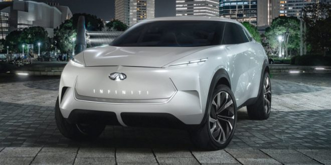 Infiniti QX Inspiration Concept Previews Electric Future